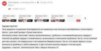 Отзыв Купка Анастасия